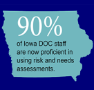 Iowa's Statewide Recidivism Reduction Strategy: Highlights and Progress